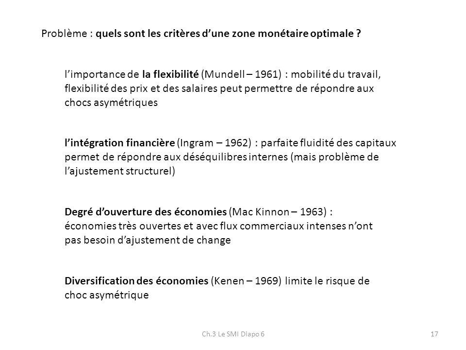 Ch.3 Le SMI Diapo 617 Problème : quels sont les critères dune zone monétaire optimale ? limportance de la flexibilité (Mundell – 1961) : mobilité du t