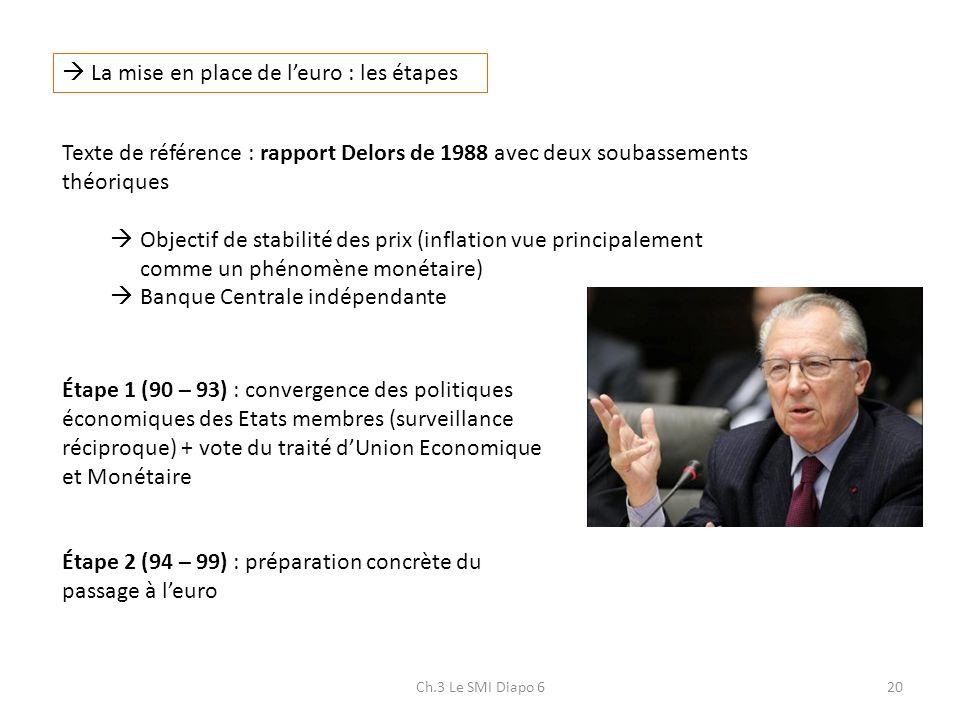 Ch.3 Le SMI Diapo 620 La mise en place de leuro : les étapes Étape 1 (90 – 93) : convergence des politiques économiques des Etats membres (surveillanc