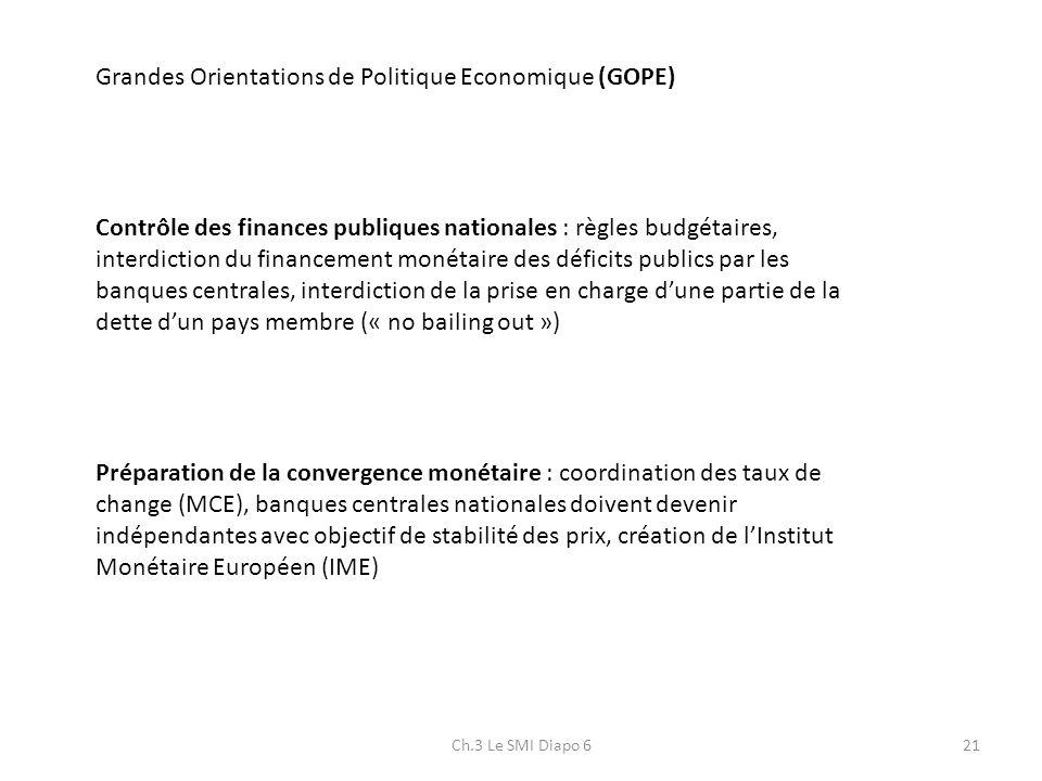 Ch.3 Le SMI Diapo 621 Grandes Orientations de Politique Economique (GOPE) Contrôle des finances publiques nationales : règles budgétaires, interdictio