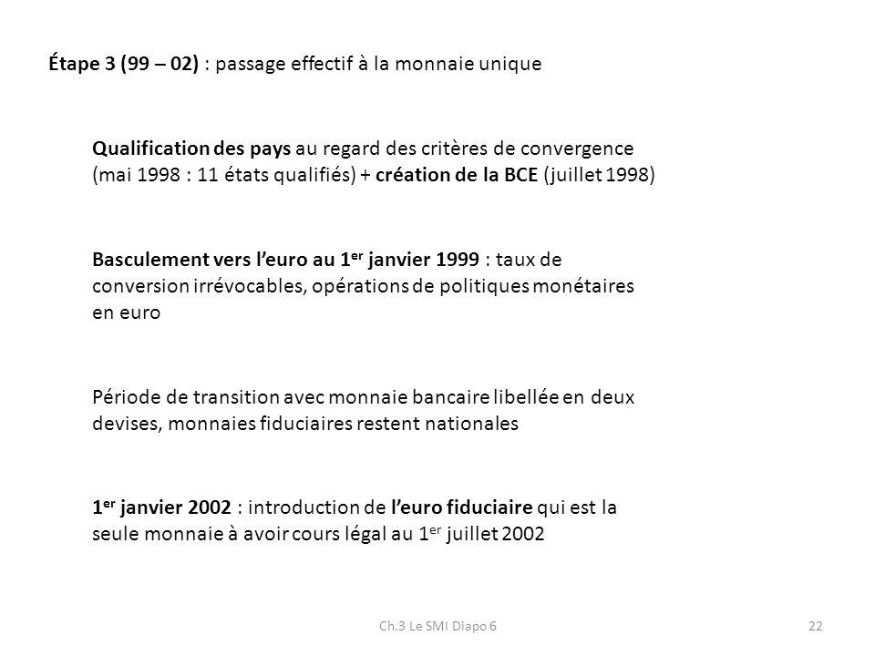 Ch.3 Le SMI Diapo 622 Étape 3 (99 – 02) : passage effectif à la monnaie unique Qualification des pays au regard des critères de convergence (mai 1998