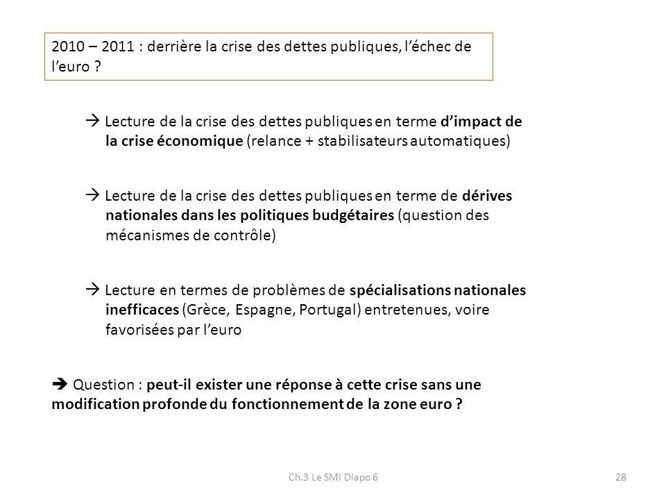 Ch.3 Le SMI Diapo 628 2010 – 2011 : derrière la crise des dettes publiques, léchec de leuro ? Lecture de la crise des dettes publiques en terme de dér