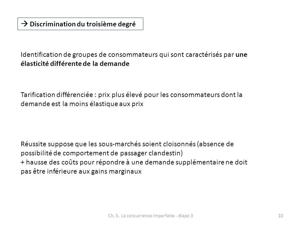 Ch. 5- La concurrence imparfaite - diapo 310 Discrimination du troisième degré Identification de groupes de consommateurs qui sont caractérisés par un