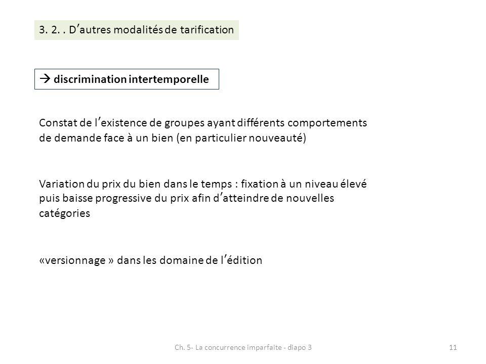 Ch. 5- La concurrence imparfaite - diapo 311 3. 2.. Dautres modalités de tarification discrimination intertemporelle Constat de lexistence de groupes