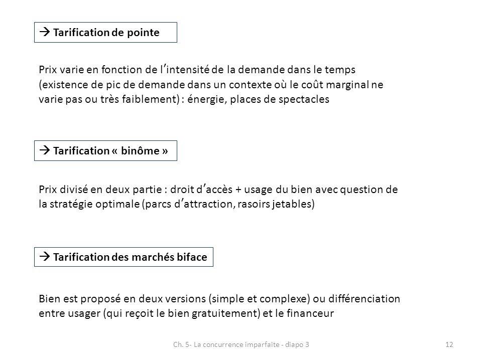 Ch. 5- La concurrence imparfaite - diapo 312 Tarification de pointe Prix varie en fonction de lintensité de la demande dans le temps (existence de pic