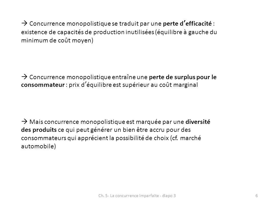 Concurrence monopolistique se traduit par une perte defficacité : existence de capacités de production inutilisées (équilibre à gauche du minimum de c