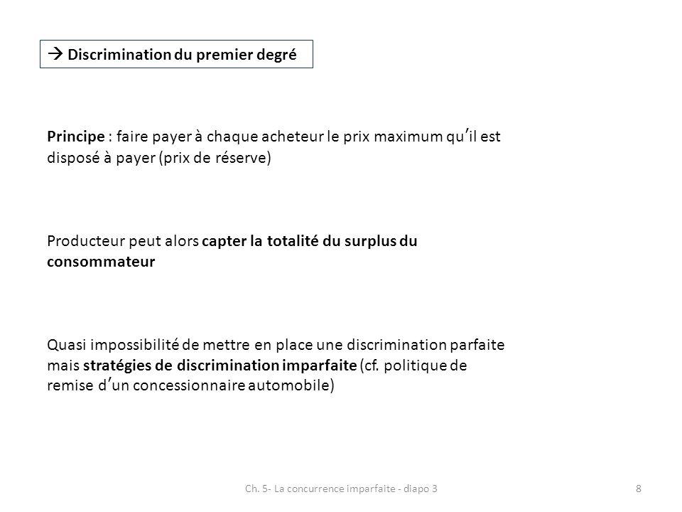 8 Discrimination du premier degré Principe : faire payer à chaque acheteur le prix maximum quil est disposé à payer (prix de réserve) Producteur peut