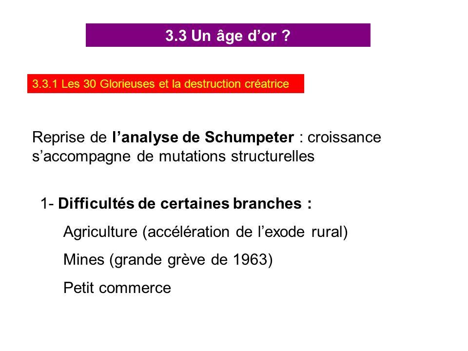 2- Difficultés ont des dimensions économiques mais aussi géographiques et sociales Questions de la décentralisation et de la désertification des espaces ruraux en France