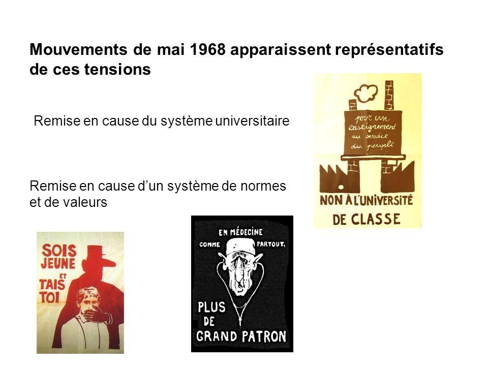Mouvements de mai 1968 apparaissent représentatifs de ces tensions Remise en cause du système universitaire Remise en cause dun système de normes et de valeurs