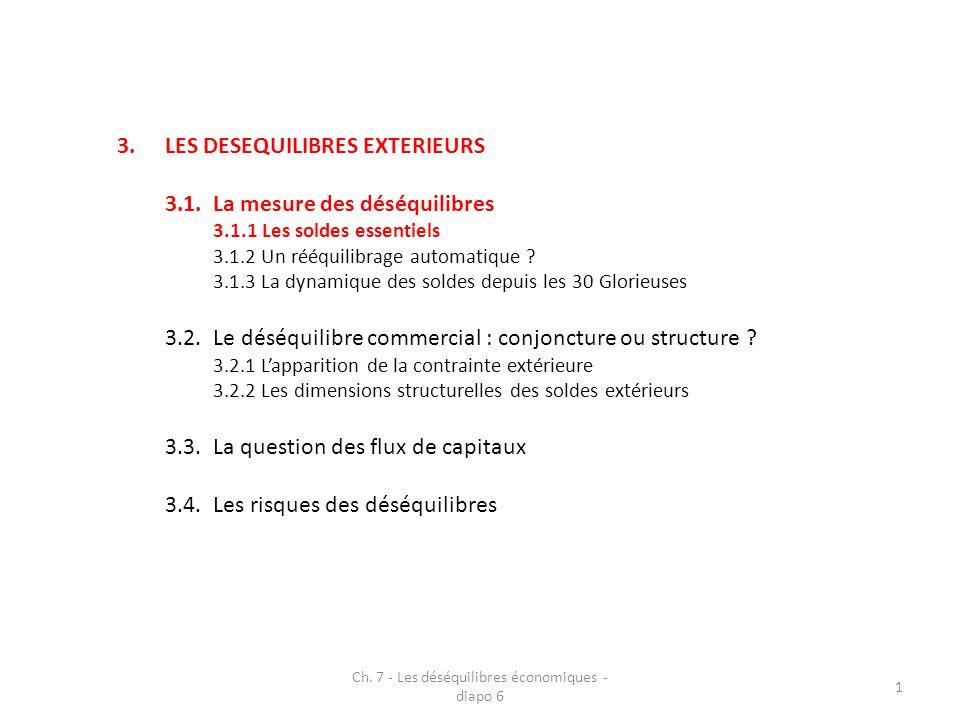 3.LES DESEQUILIBRES EXTERIEURS 3.1.La mesure des déséquilibres 3.1.1 Les soldes essentiels 3.1.2 Un rééquilibrage automatique .