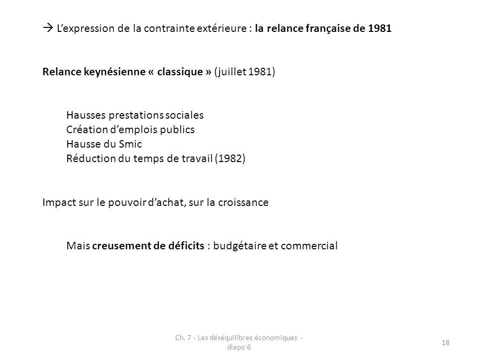 Ch. 7 - Les déséquilibres économiques - diapo 6 18 Lexpression de la contrainte extérieure : la relance française de 1981 Relance keynésienne « classi