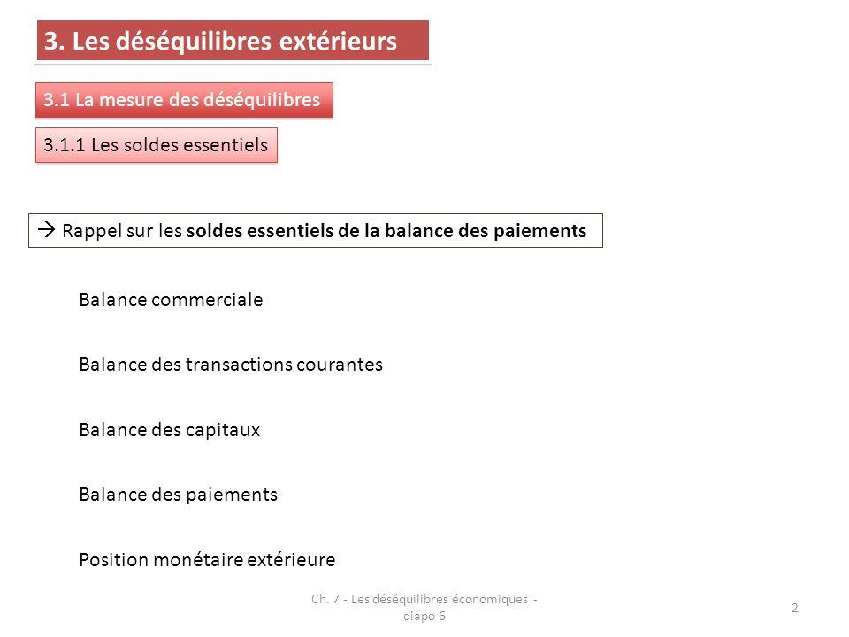 3. Les déséquilibres extérieurs 3.1 La mesure des déséquilibres 3.1.1 Les soldes essentiels Rappel sur les soldes essentiels de la balance des paiemen