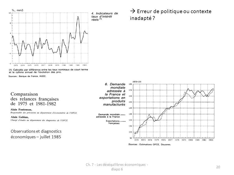 Ch. 7 - Les déséquilibres économiques - diapo 6 20 Observations et diagnostics économiques – juillet 1985 Erreur de politique ou contexte inadapté ?