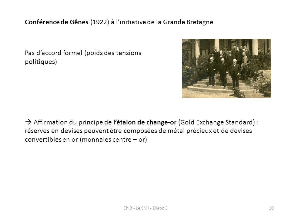 Ch.3 - Le SMI - Diapo 310 Conférence de Gênes (1922) à linitiative de la Grande Bretagne Pas daccord formel (poids des tensions politiques) Affirmatio