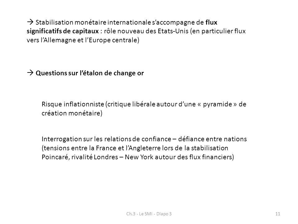 Ch.3 - Le SMI - Diapo 311 Stabilisation monétaire internationale saccompagne de flux significatifs de capitaux : rôle nouveau des Etats-Unis (en parti
