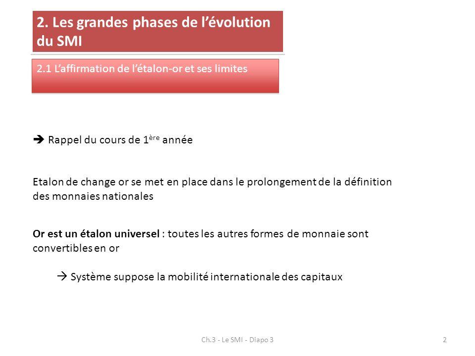 2 2. Les grandes phases de lévolution du SMI 2.1 Laffirmation de létalon-or et ses limites Rappel du cours de 1 ère année Etalon de change or se met e