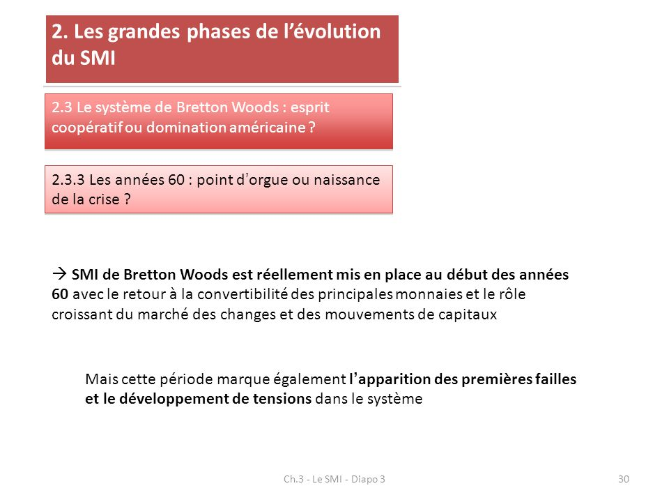 Ch.3 - Le SMI - Diapo 330 2. Les grandes phases de lévolution du SMI 2.3 Le système de Bretton Woods : esprit coopératif ou domination américaine ? 2.