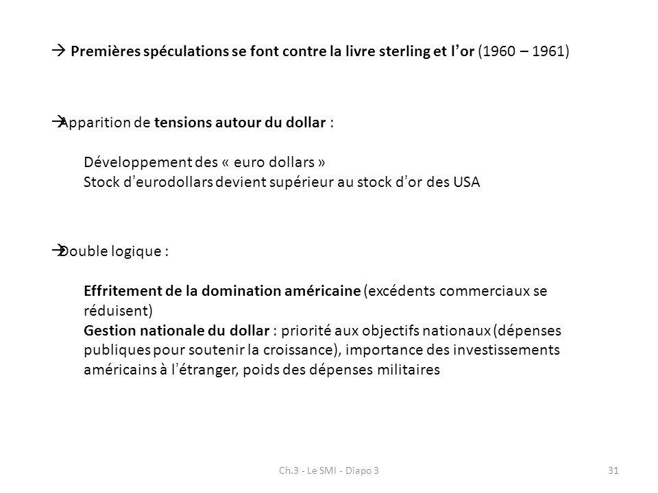 Ch.3 - Le SMI - Diapo 331 Premières spéculations se font contre la livre sterling et lor (1960 – 1961) Apparition de tensions autour du dollar : Dével