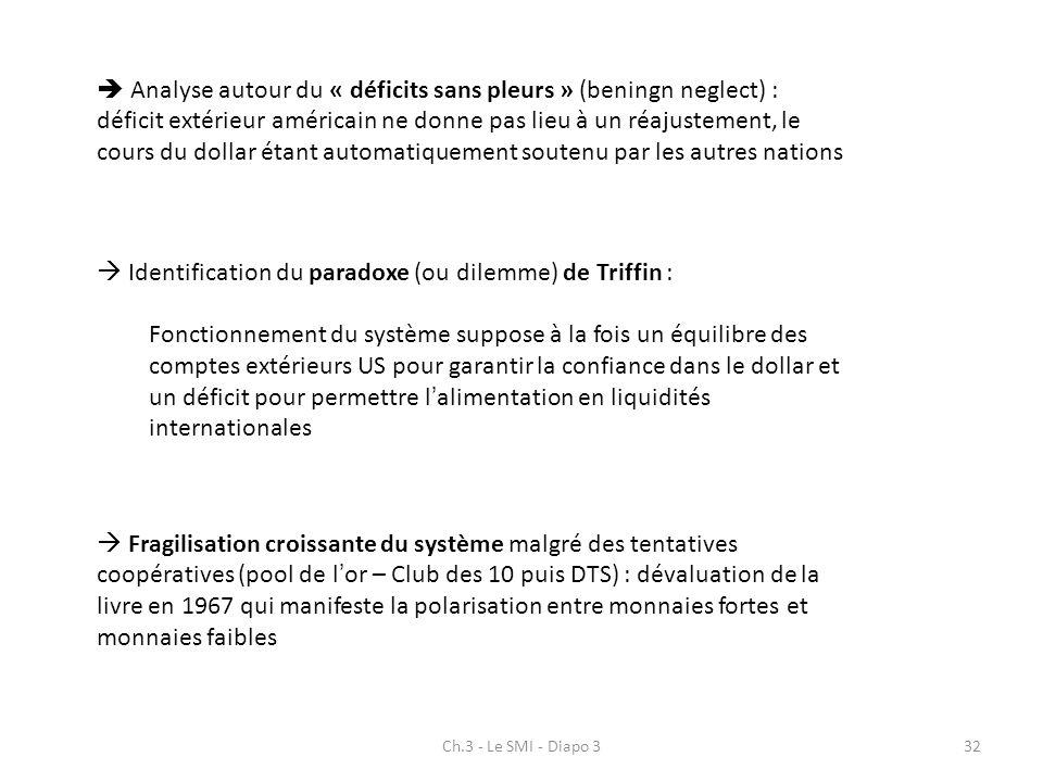 Ch.3 - Le SMI - Diapo 332 Analyse autour du « déficits sans pleurs » (beningn neglect) : déficit extérieur américain ne donne pas lieu à un réajusteme