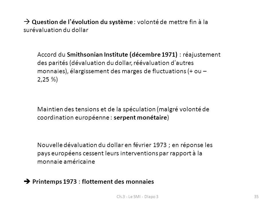 Ch.3 - Le SMI - Diapo 335 Question de lévolution du système : volonté de mettre fin à la surévaluation du dollar Accord du Smithsonian Institute (déce
