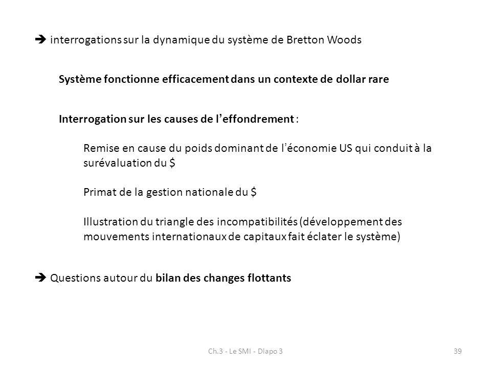 Ch.3 - Le SMI - Diapo 339 interrogations sur la dynamique du système de Bretton Woods Système fonctionne efficacement dans un contexte de dollar rare