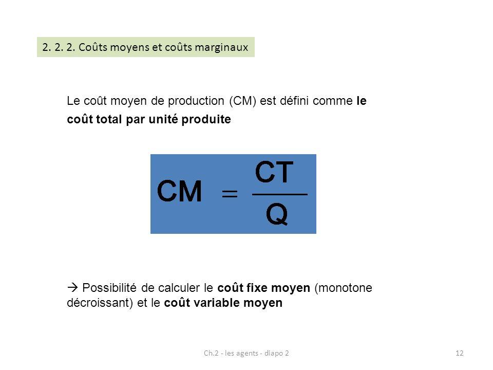 Ch.2 - les agents - diapo 212 Le coût moyen de production (CM) est défini comme le coût total par unité produite Possibilité de calculer le coût fixe