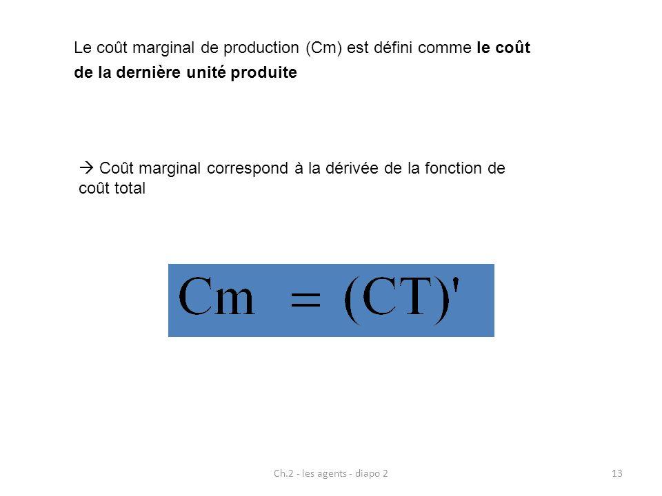Ch.2 - les agents - diapo 213 Le coût marginal de production (Cm) est défini comme le coût de la dernière unité produite Coût marginal correspond à la