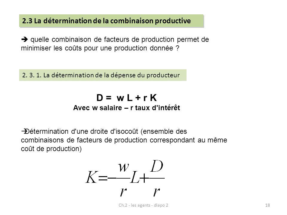 Ch.2 - les agents - diapo 218 quelle combinaison de facteurs de production permet de minimiser les coûts pour une production donnée ? D = w L + r K Av