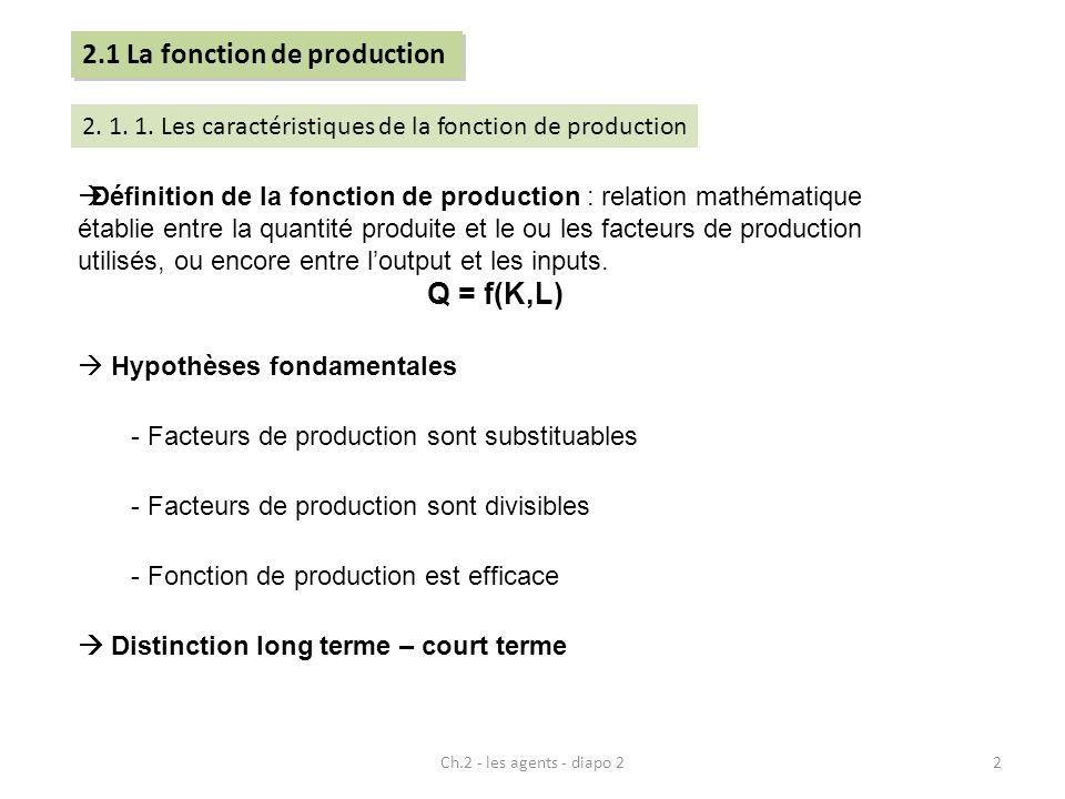 Ch.2 - les agents - diapo 223 En zone de coût marginal décroissant Si la production Q est rentable, alors la production Q + 1 l est également Recette marginale (p) est la même mais coût de production est plus faible En zone de coût marginal croissant Si la production Q est rentable, alors la production de Q + 1 sera moins rentable Recette marginale (p) est la même mais coût de production est plus élevé P – Cm(Q) > P – Cm (Q+1) > P – Cm(Q+2) …