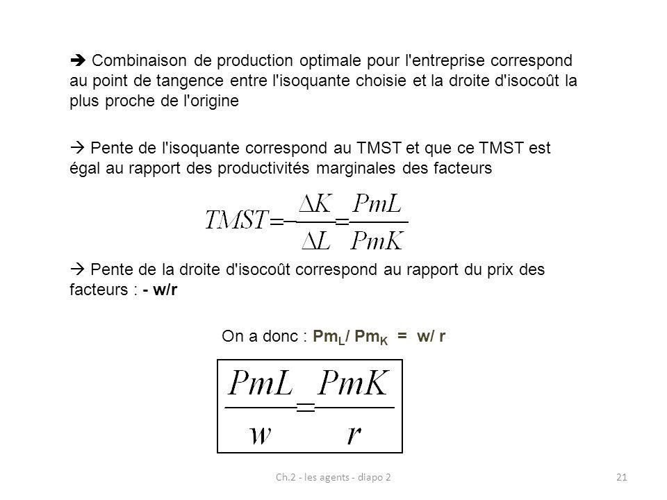 Ch.2 - les agents - diapo 221 Combinaison de production optimale pour l'entreprise correspond au point de tangence entre l'isoquante choisie et la dro