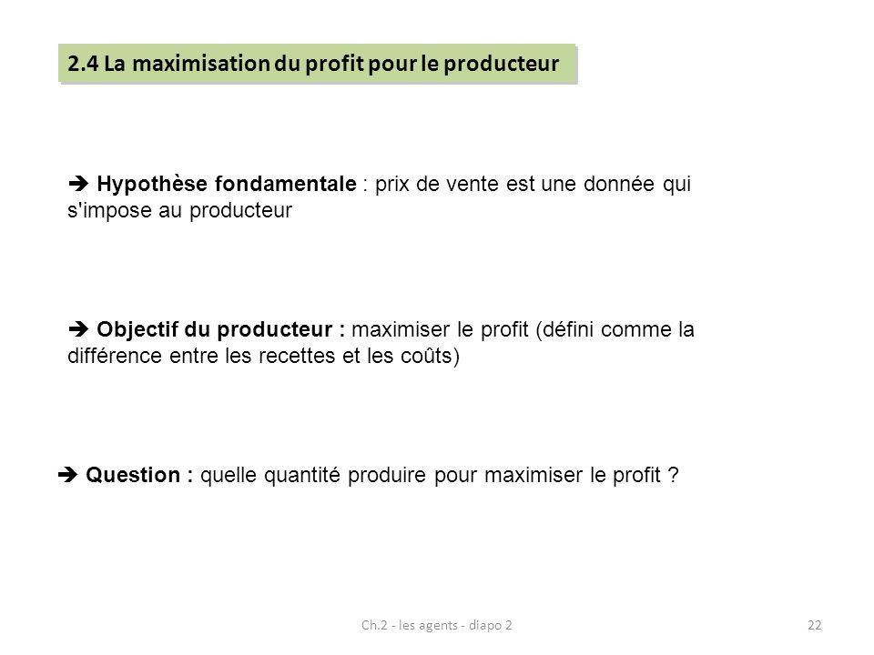 Ch.2 - les agents - diapo 222 Hypothèse fondamentale : prix de vente est une donnée qui s'impose au producteur Objectif du producteur : maximiser le p