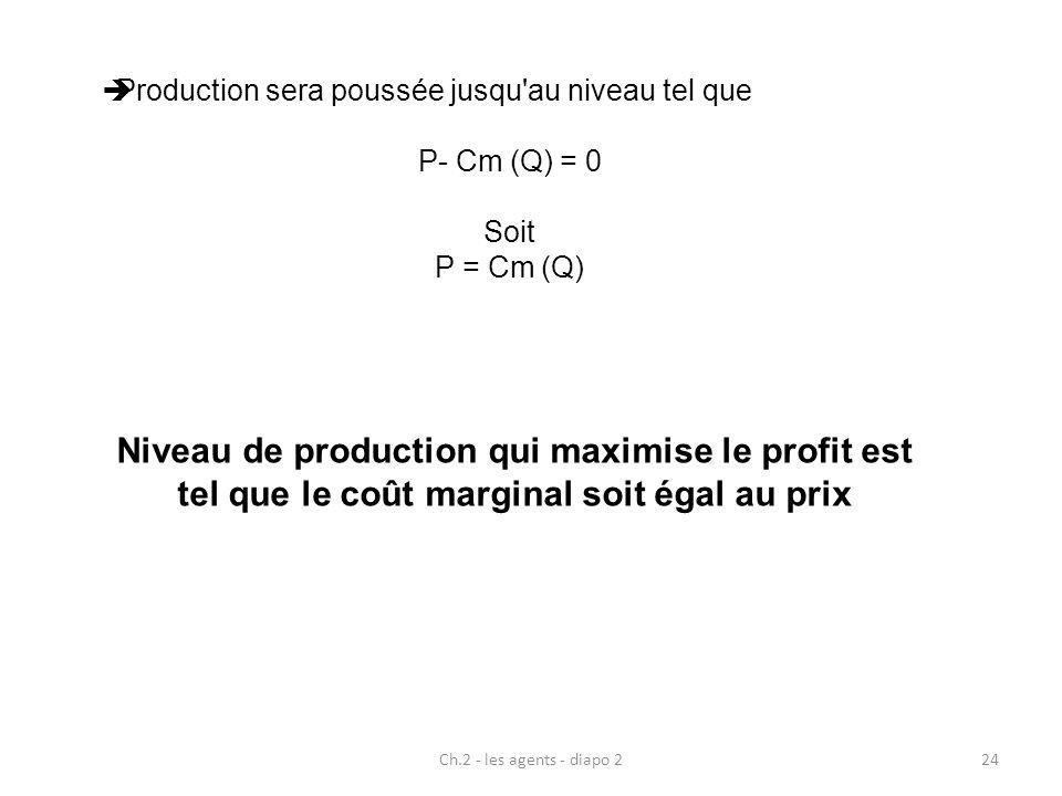 Ch.2 - les agents - diapo 224 Production sera poussée jusqu'au niveau tel que P- Cm (Q) = 0 Soit P = Cm (Q) Niveau de production qui maximise le profi