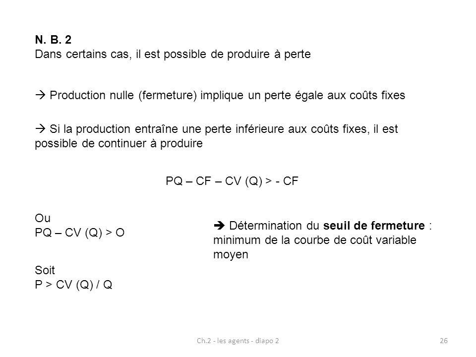 Ch.2 - les agents - diapo 226 N. B. 2 Dans certains cas, il est possible de produire à perte Production nulle (fermeture) implique un perte égale aux
