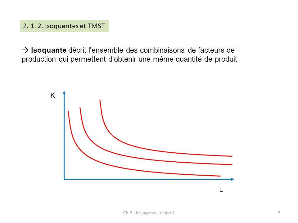 Ch.2 - les agents - diapo 24 Isoquantes présentent des caractéristiques comparables à celles des courbes d indifférences Isoquantes sont décroissantes Isoquantes ne peuvent se couper Plus une isoquante est éloignée de l origine, plus la production correspondante est élevée Isoquantes sont convexes par rapport à l origine