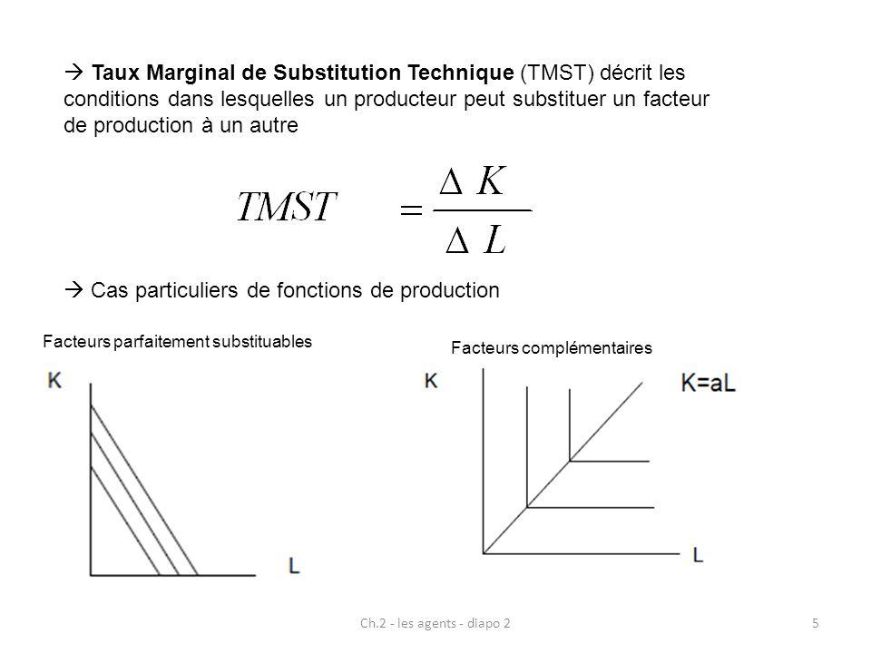 Ch.2 - les agents - diapo 25 Taux Marginal de Substitution Technique (TMST) décrit les conditions dans lesquelles un producteur peut substituer un fac