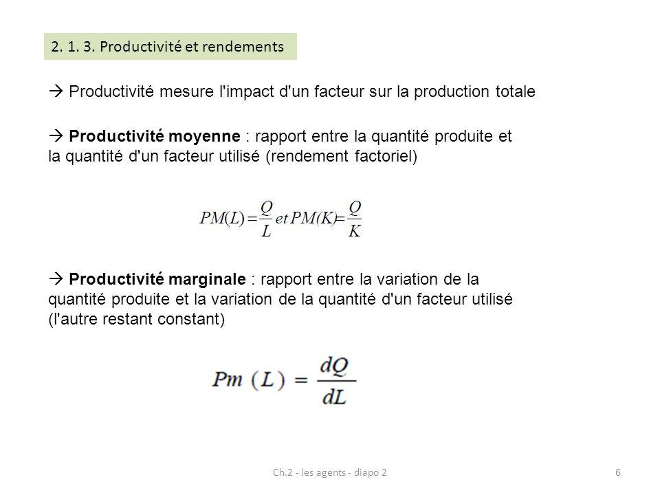 Ch.2 - les agents - diapo 26 Productivité mesure l'impact d'un facteur sur la production totale Productivité moyenne : rapport entre la quantité produ