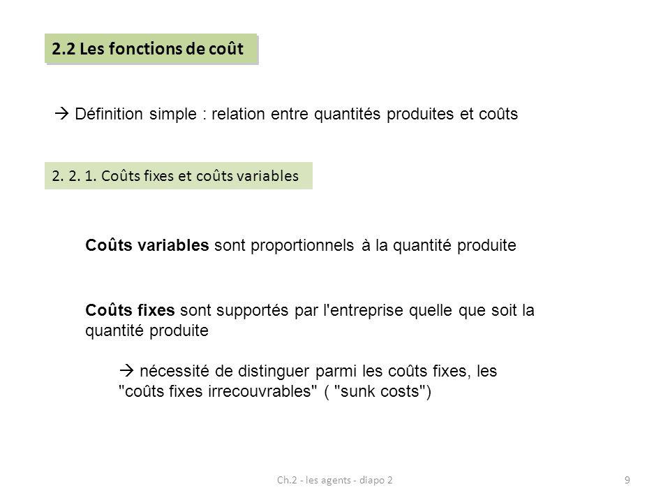 Ch.2 - les agents - diapo 29 Définition simple : relation entre quantités produites et coûts Coûts variables sont proportionnels à la quantité produit