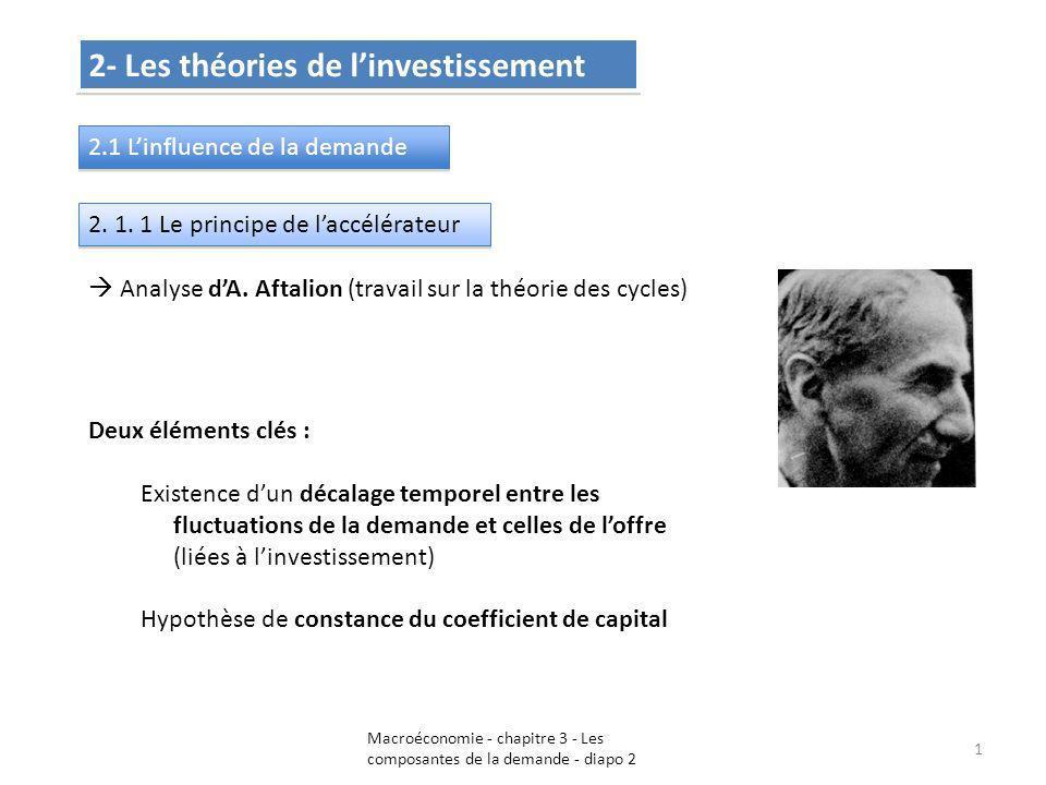 1 2- Les théories de linvestissement 2.1 Linfluence de la demande Macroéconomie - chapitre 3 - Les composantes de la demande - diapo 2 Analyse dA. Aft