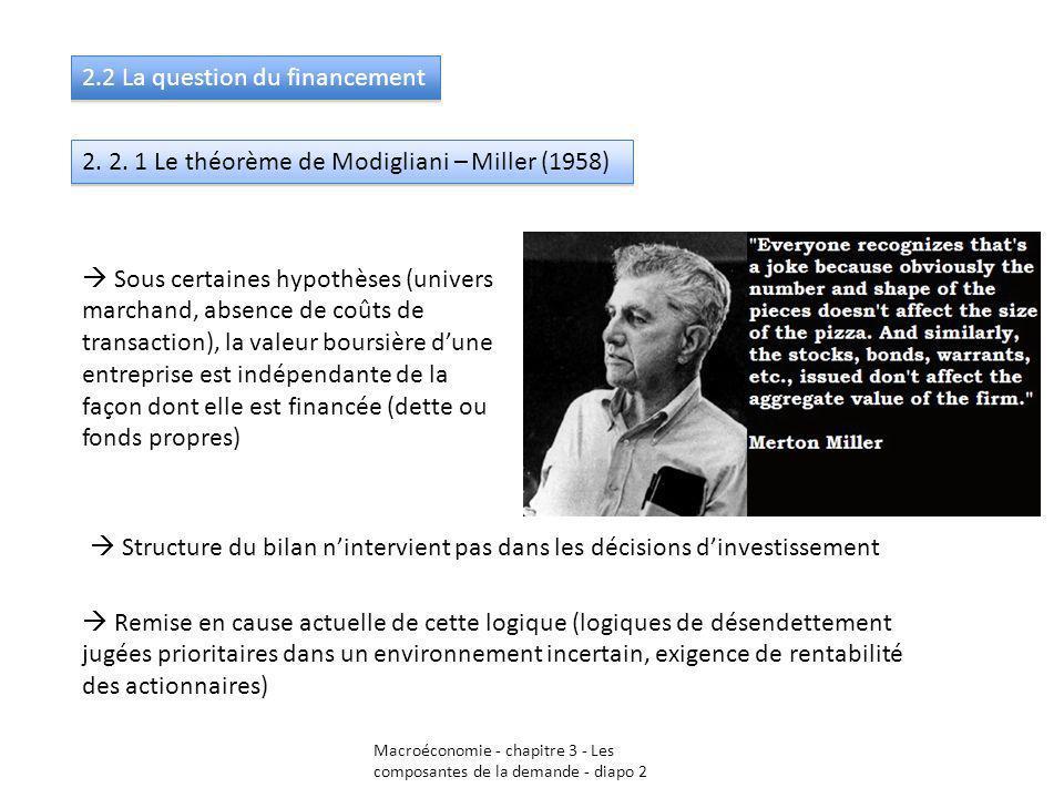 Macroéconomie - chapitre 3 - Les composantes de la demande - diapo 2 2.2 La question du financement 2. 2. 1 Le théorème de Modigliani – Miller (1958)