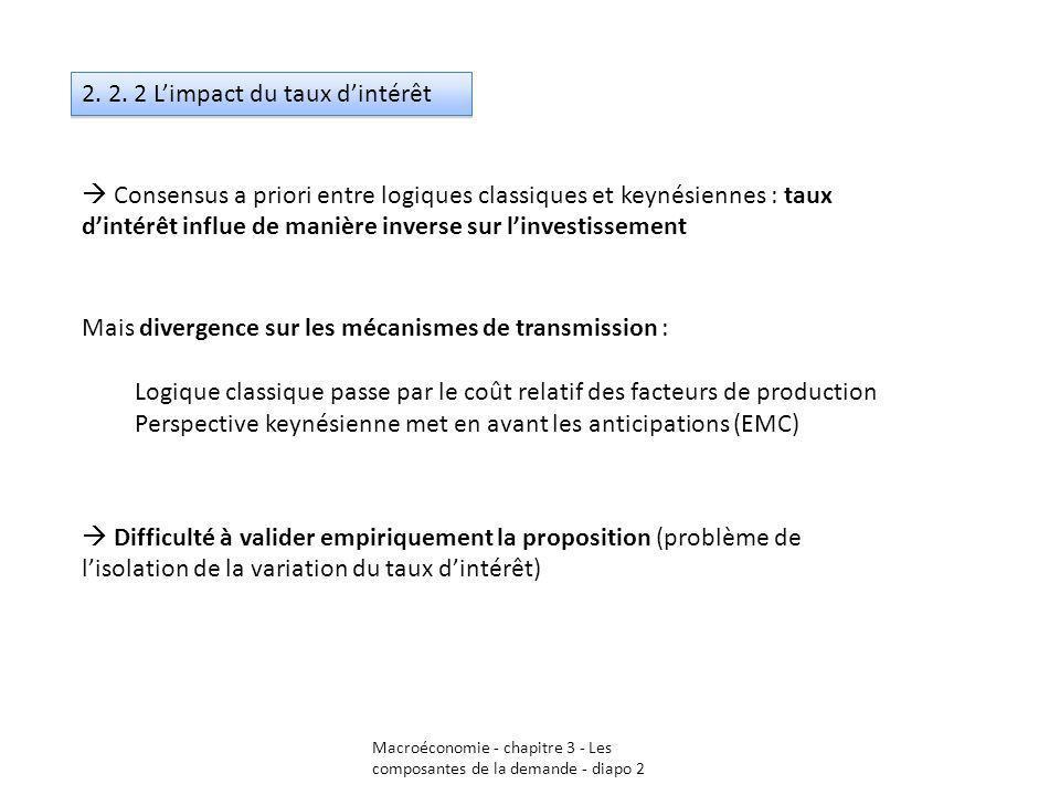 Macroéconomie - chapitre 3 - Les composantes de la demande - diapo 2 2. 2. 2 Limpact du taux dintérêt Consensus a priori entre logiques classiques et