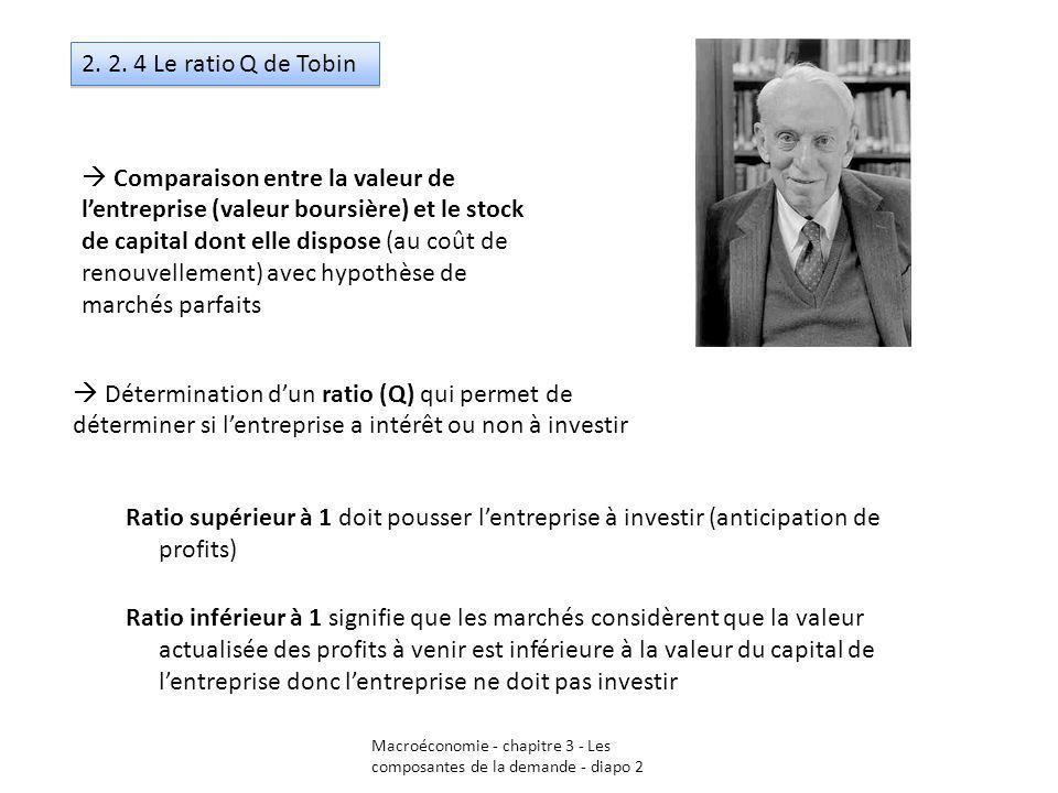 Macroéconomie - chapitre 3 - Les composantes de la demande - diapo 2 2. 2. 4 Le ratio Q de Tobin Comparaison entre la valeur de lentreprise (valeur bo