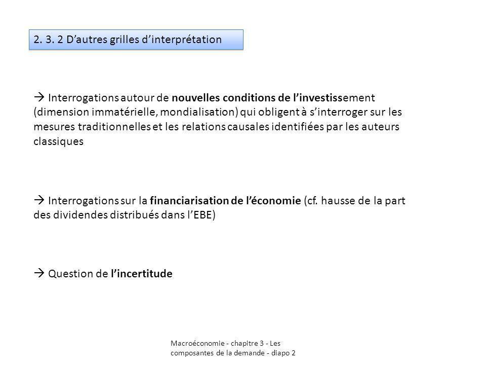 Macroéconomie - chapitre 3 - Les composantes de la demande - diapo 2 2. 3. 2 Dautres grilles dinterprétation Interrogations autour de nouvelles condit