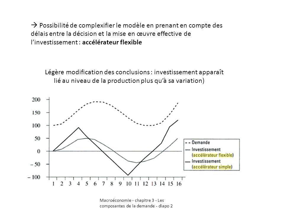 Macroéconomie - chapitre 3 - Les composantes de la demande - diapo 2 Possibilité de complexifier le modèle en prenant en compte des délais entre la dé