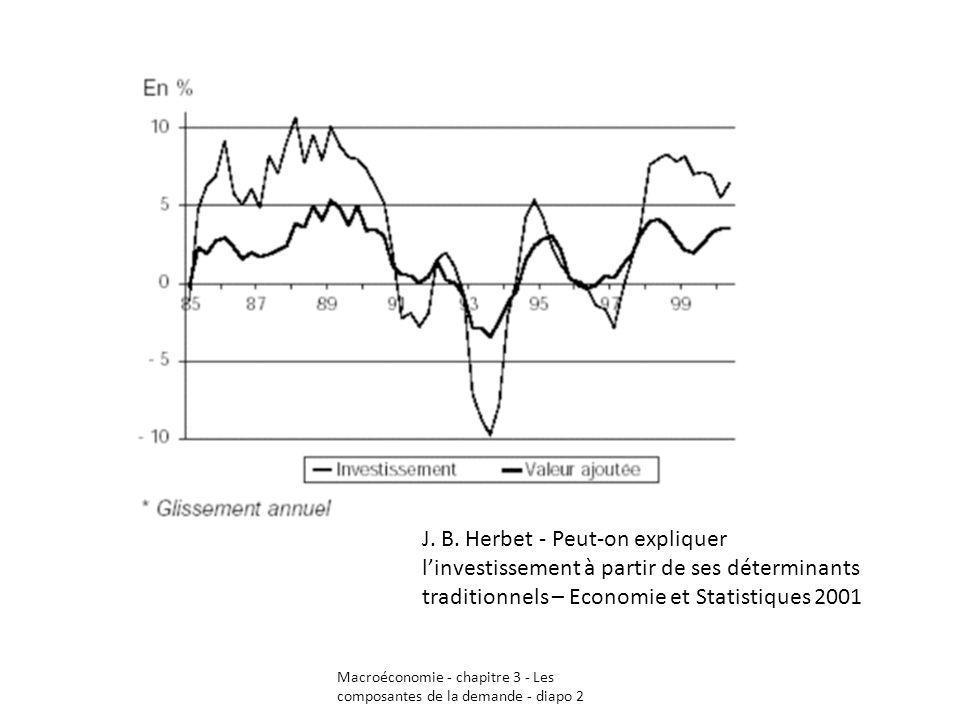 Macroéconomie - chapitre 3 - Les composantes de la demande - diapo 2 J. B. Herbet - Peut-on expliquer linvestissement à partir de ses déterminants tra