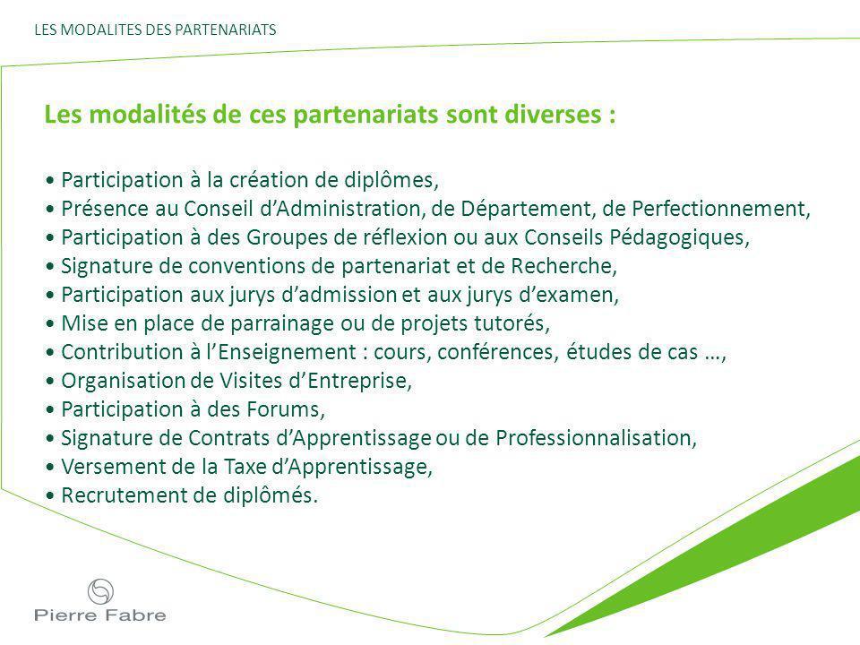 LES MODALITES DES PARTENARIATS Les modalités de ces partenariats sont diverses : Participation à la création de diplômes, Présence au Conseil dAdminis