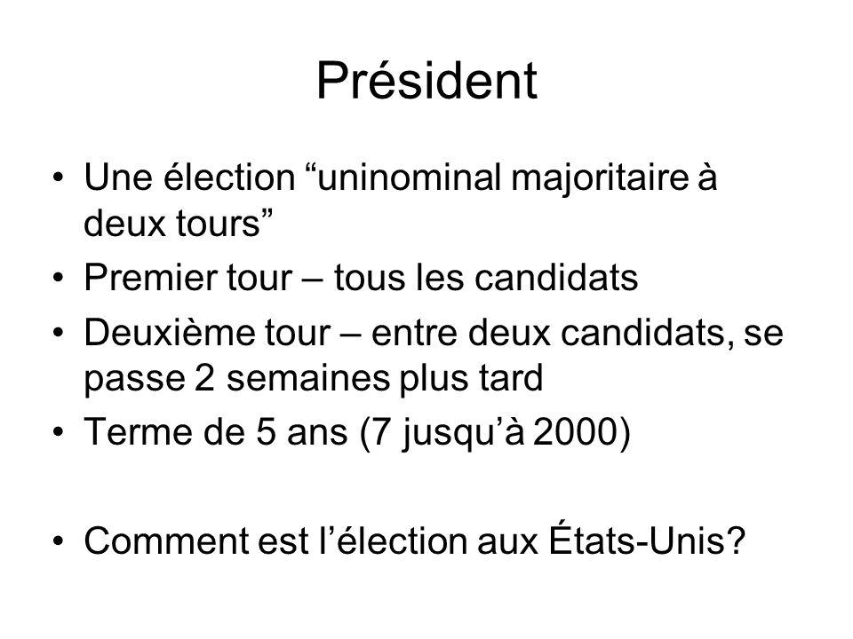 Président Une élection uninominal majoritaire à deux tours Premier tour – tous les candidats Deuxième tour – entre deux candidats, se passe 2 semaines plus tard Terme de 5 ans (7 jusquà 2000) Comment est lélection aux États-Unis