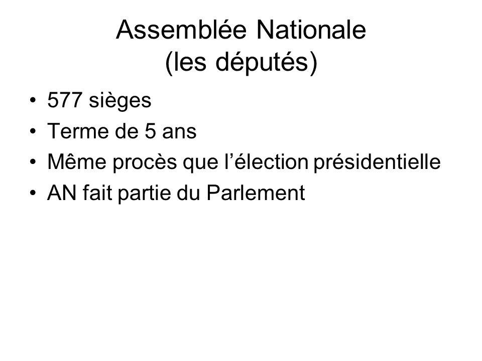Assemblée Nationale (les députés) 577 sièges Terme de 5 ans Même procès que lélection présidentielle AN fait partie du Parlement