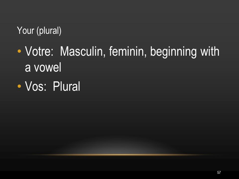 57 Your (plural) Votre: Masculin, feminin, beginning with a vowel Vos: Plural