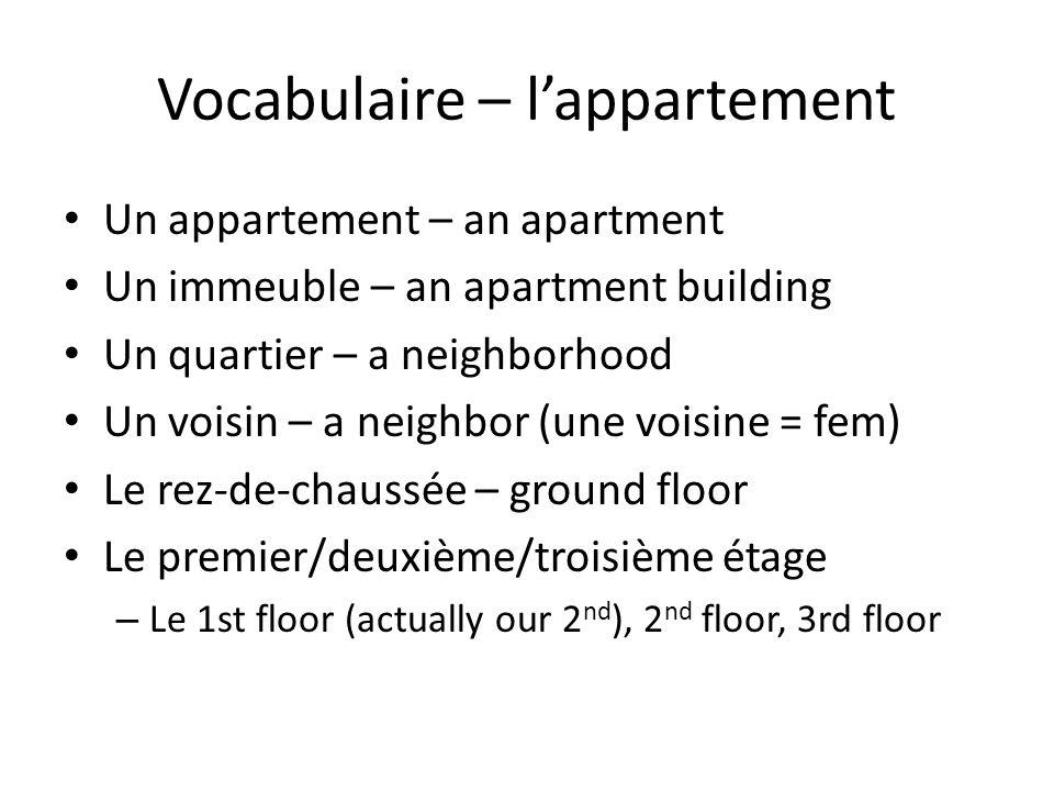 Vocabulaire – lappartement Un appartement – an apartment Un immeuble – an apartment building Un quartier – a neighborhood Un voisin – a neighbor (une