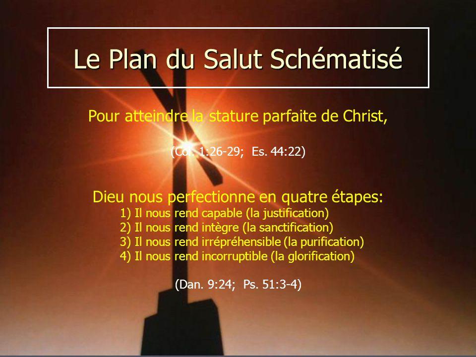 Le Plan du Salut Schématisé Pour atteindre la stature parfaite de Christ, (Col. 1:26-29; Es. 44:22) Dieu nous perfectionne en quatre étapes: 1) Il nou