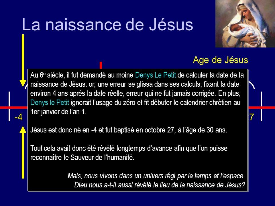 -4 -3 -2 -1 1 2 3 … 25 26 27 1 2 3 4 5 6 … 28 29 30 La naissance de Jésus Av. J.-C.Ap. J.-C. Octobre -4 av. J.-C. Age de Jésus Au 6 e siècle, il fut d